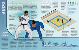 Bir spor dalı olarak Judo ve kuralları